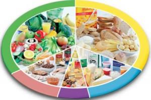 Таблица калорийности продуктов фото