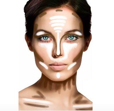 скульптурирующий макияж