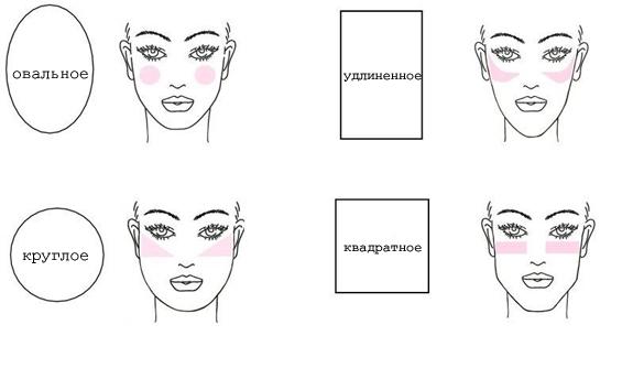 Схема лица для нанесения макияжа 48