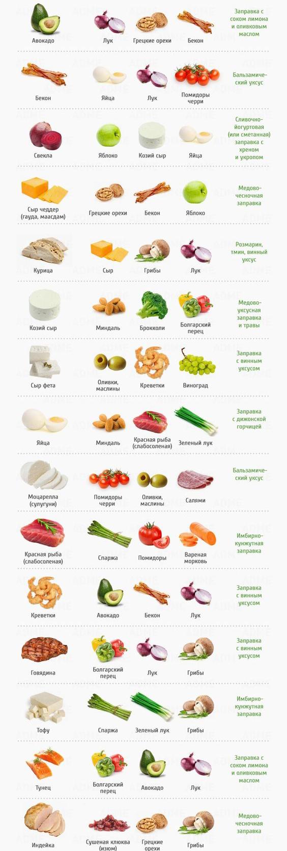 сочетание ингредиентов в салате